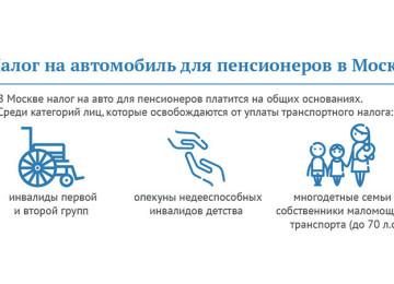 Льготы по транспортному налогу для инвалидов — платят ли налог на автомобиль инвалиды 1 группы в 2020 году
