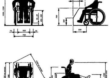 Пандусы для инвалидов: размеры, уклон и требования по ГОСТ, виды (телескопические, складные на лестничный марш)