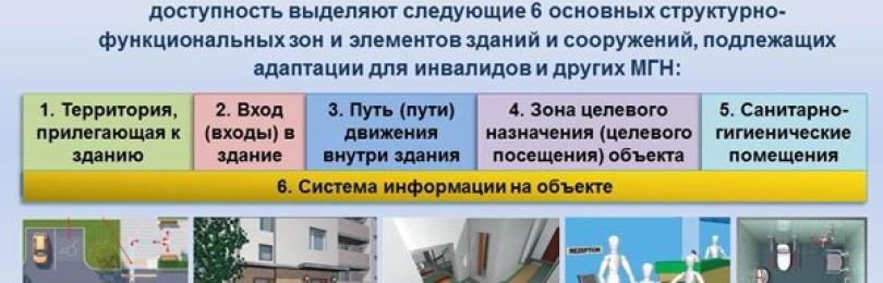 Паспорт доступности для инвалидов: образец заполнения объекта, кто должен делать, как получить