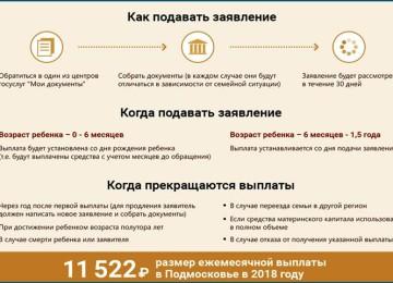 Выплата громовского материнского капитала: пособие