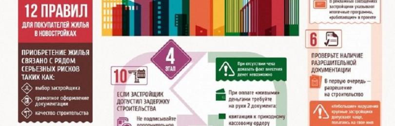 Как оформить ипотеку на квартиру: что нужно, порядок и условия для получения ипотеки, пошаговая инструкция