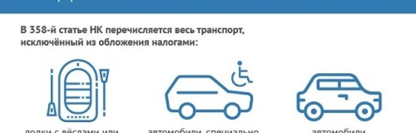 Льгота по транспортному налогу для пенсионеров