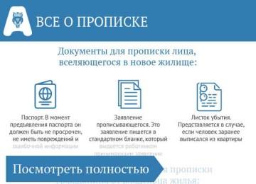 Как прописаться в квартире: порядок и документы для прописки