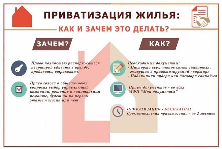 Приватизация недвижимости в офисах Мои документы